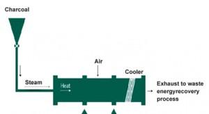 aktif-karbon-nedir